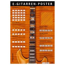 Voggenreiter Poster...