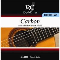Corde di Carbonio per Chitarre Classiche